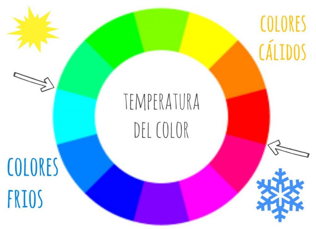 Paleta de colores fríos y cálidos