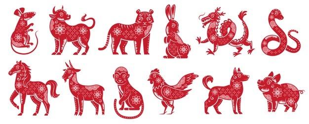 Horóscopo chino tradicional